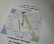 方位磁石の図.jpg